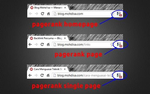google pagerank automatic checker